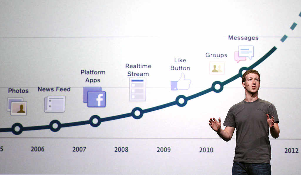 Major changes in Facebook during last decade
